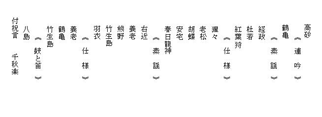 能楽第13回番組